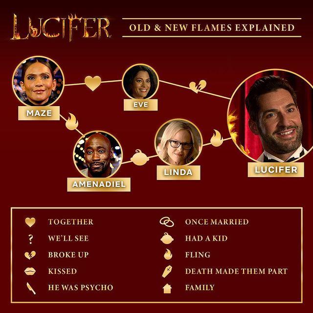 Lucifer-Season-6-information